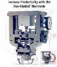 Max-Gimbal (tm) Thermode